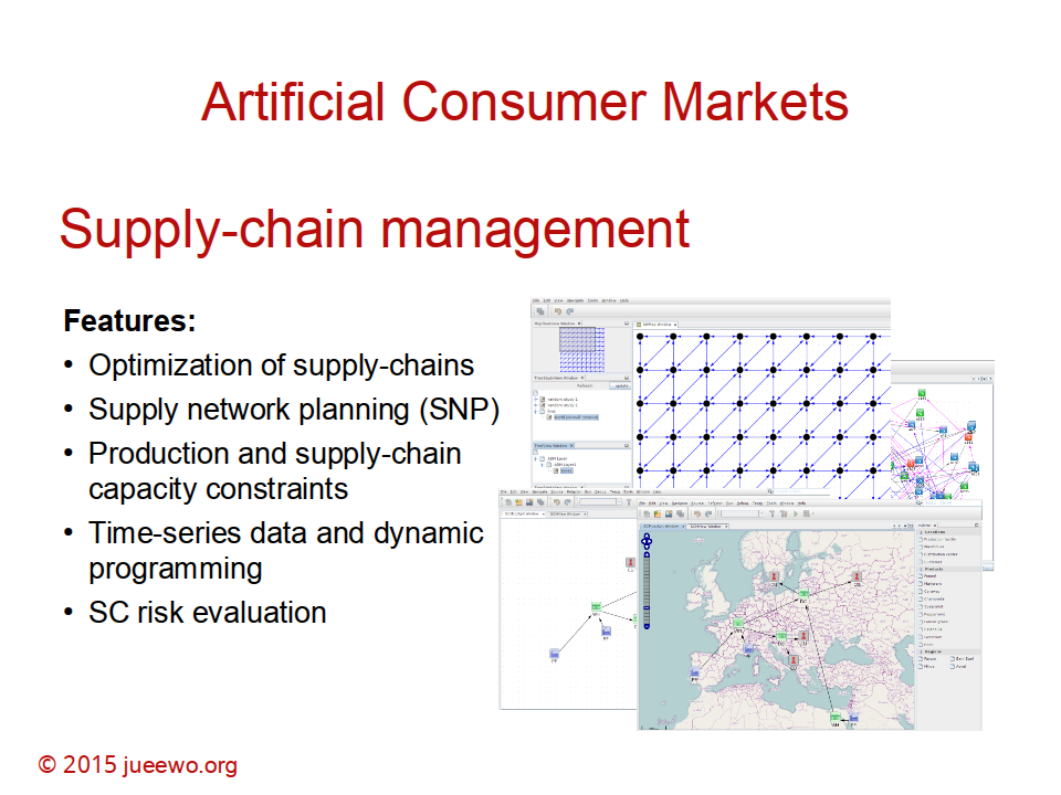 Dynamic Markets - Supply-chain